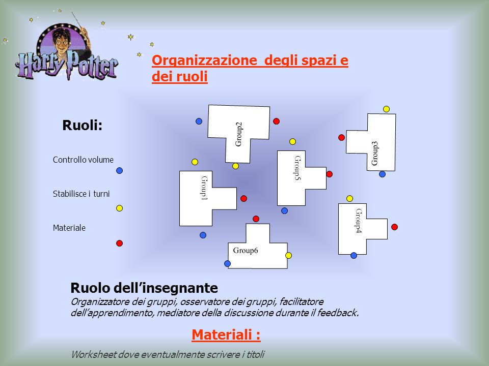 Organizzazione degli spazi e dei ruoli