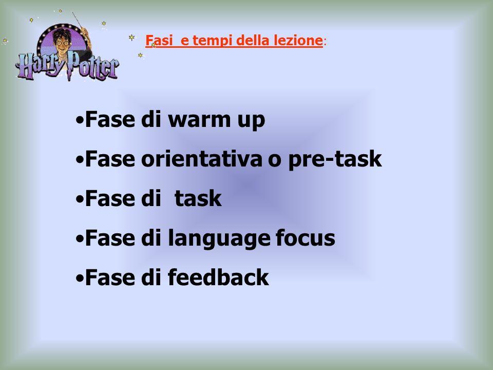 Fasi e tempi della lezione: