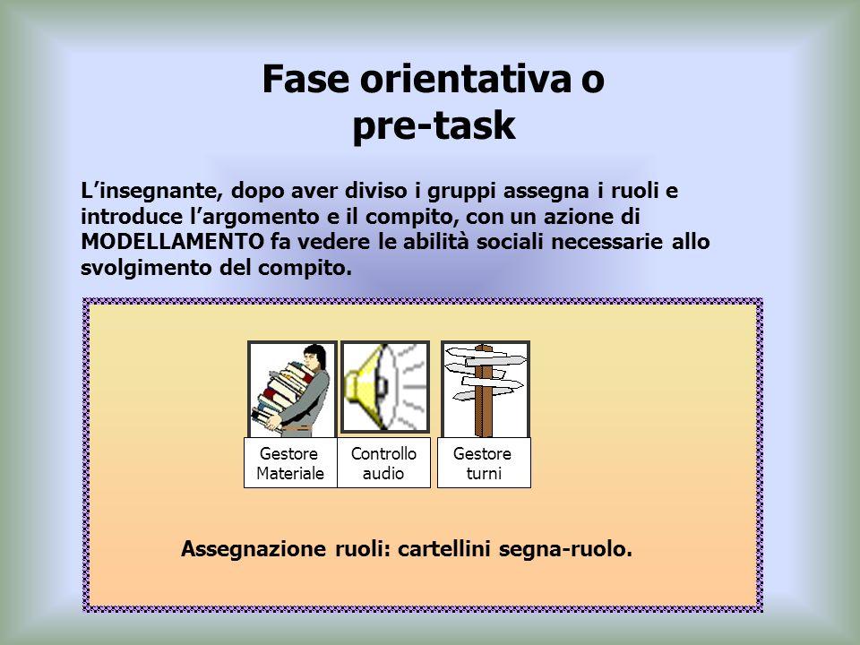 Fase orientativa o pre-task