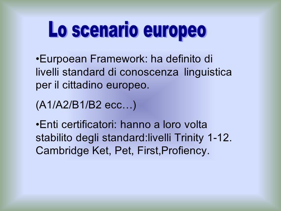Lo scenario europeo Eurpoean Framework: ha definito di livelli standard di conoscenza linguistica per il cittadino europeo.