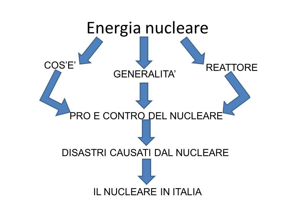 Energia nucleare COS'E' REATTORE GENERALITA' PRO E CONTRO DEL NUCLEARE