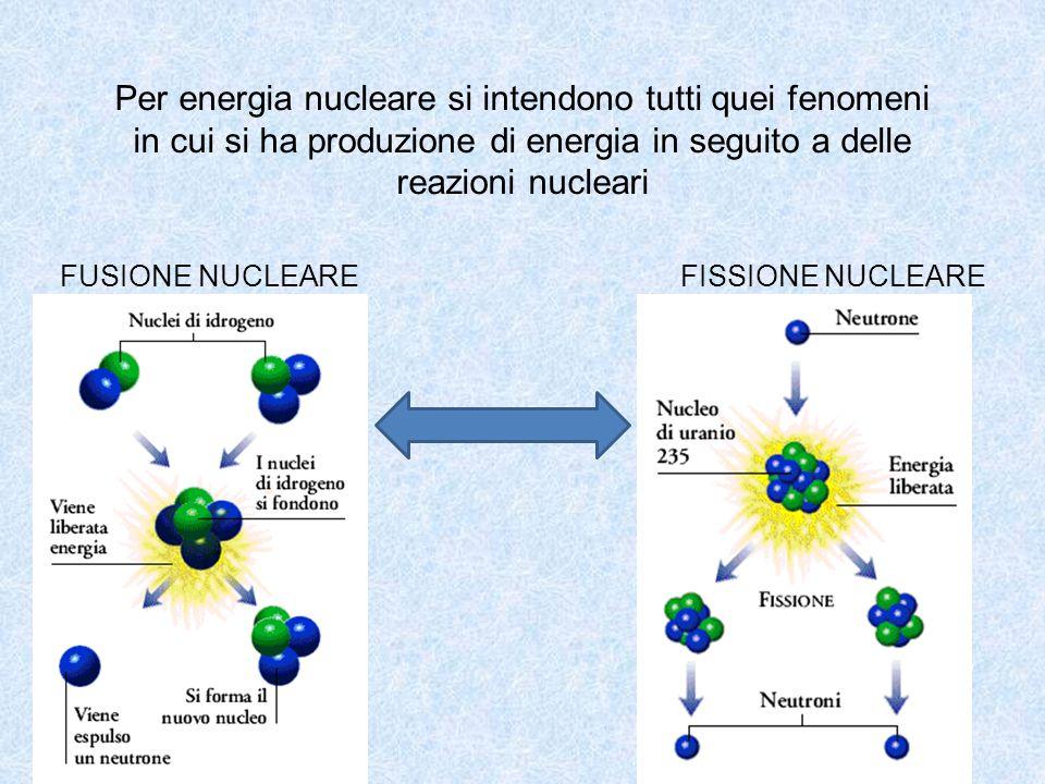Per energia nucleare si intendono tutti quei fenomeni in cui si ha produzione di energia in seguito a delle reazioni nucleari