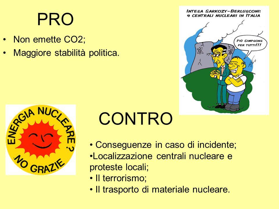 PRO CONTRO Non emette CO2; Maggiore stabilità politica.