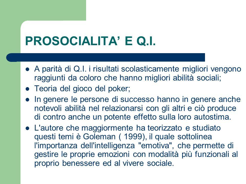 PROSOCIALITA' E Q.I. A parità di Q.I. i risultati scolasticamente migliori vengono raggiunti da coloro che hanno migliori abilità sociali;