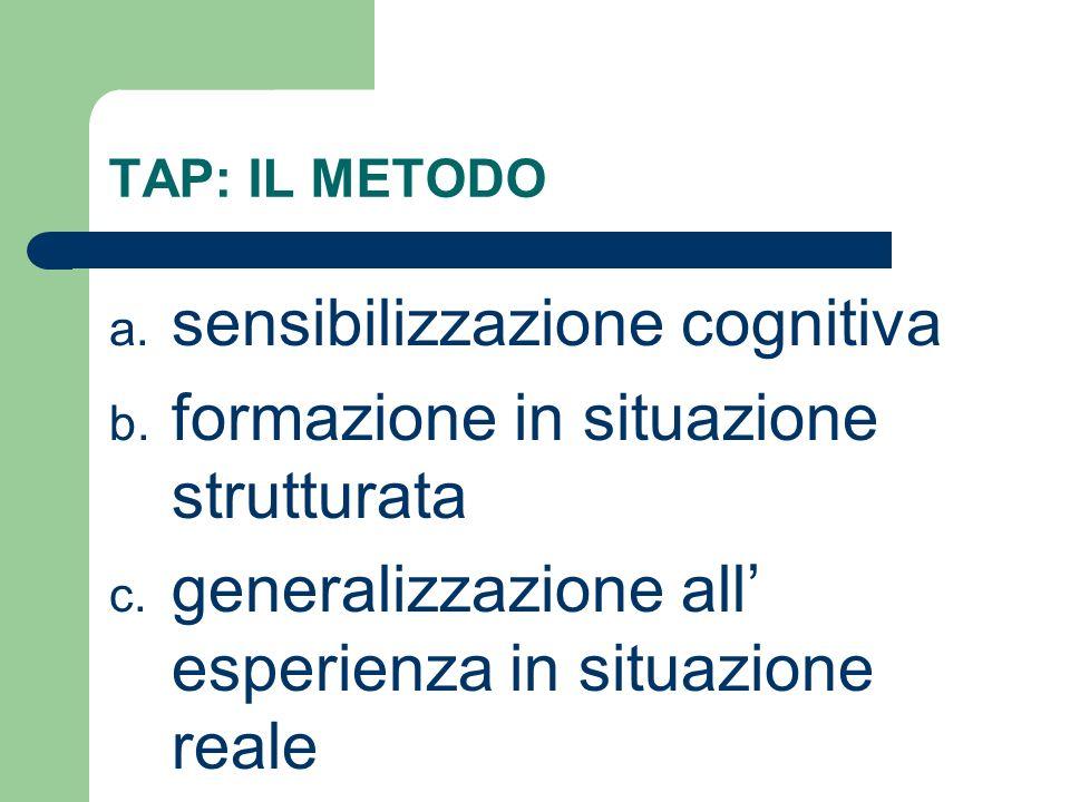 sensibilizzazione cognitiva formazione in situazione strutturata