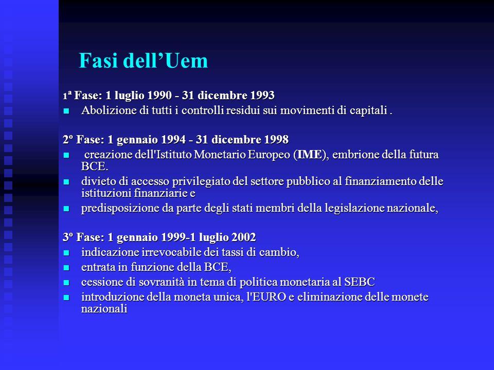 Fasi dell'Uem 1ª Fase: 1 luglio 1990 - 31 dicembre 1993. Abolizione di tutti i controlli residui sui movimenti di capitali .
