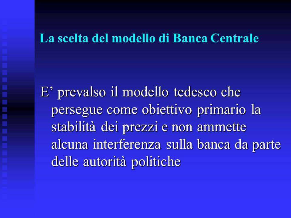 La scelta del modello di Banca Centrale