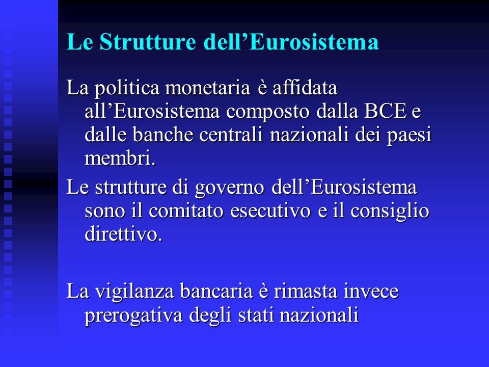 Le Strutture dell'Eurosistema