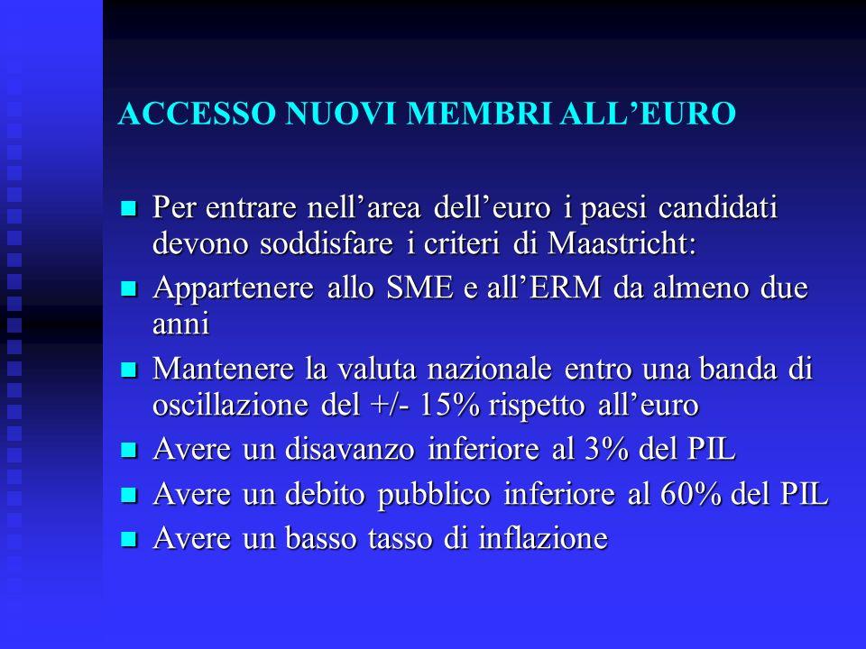 ACCESSO NUOVI MEMBRI ALL'EURO