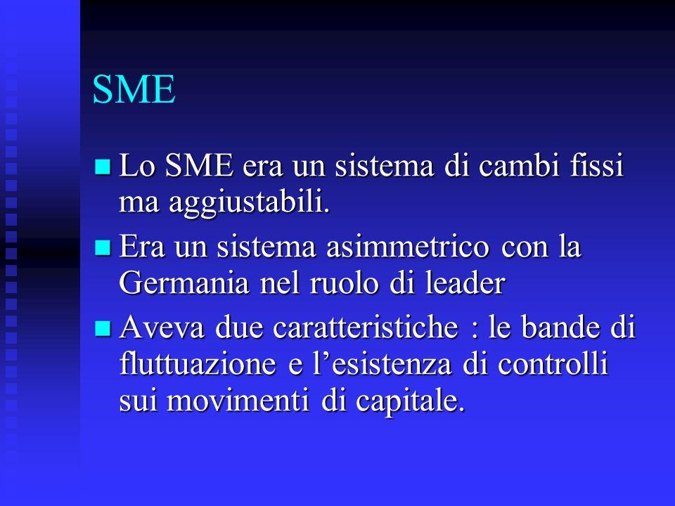 SME Lo SME era un sistema di cambi fissi ma aggiustabili.