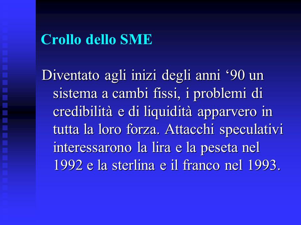 Crollo dello SME