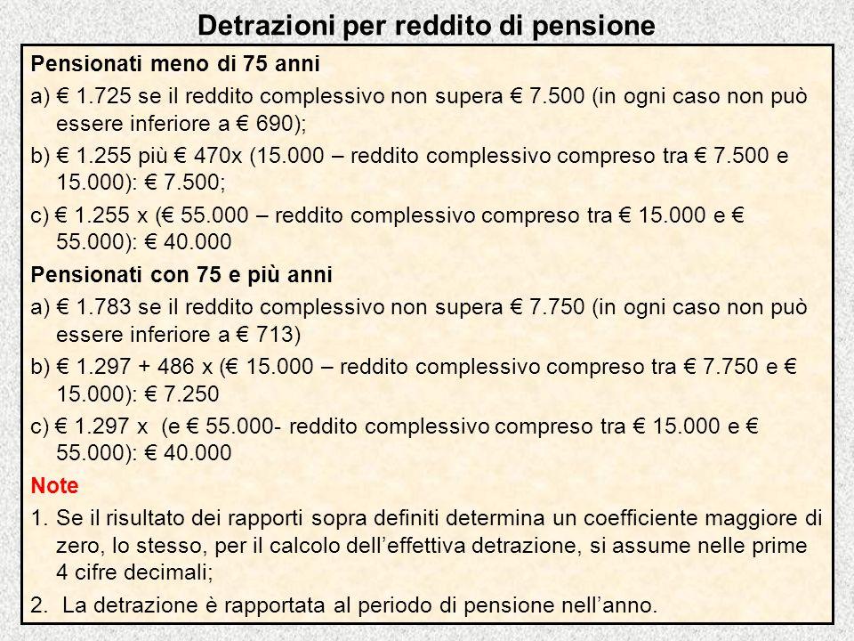 Detrazioni per reddito di pensione