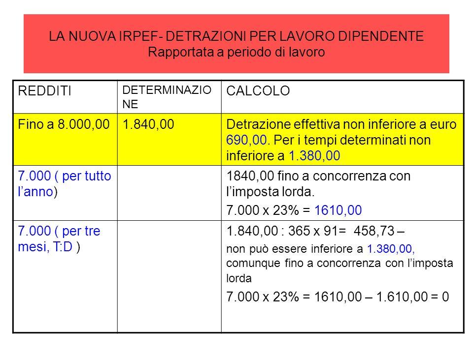 1840,00 fino a concorrenza con l'imposta lorda. 7.000 x 23% = 1610,00