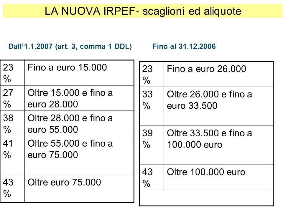 LA NUOVA IRPEF- scaglioni ed aliquote
