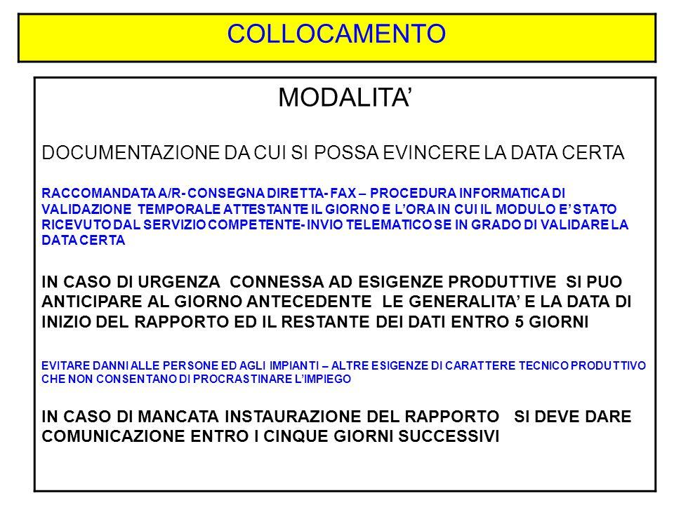 COLLOCAMENTO MODALITA'