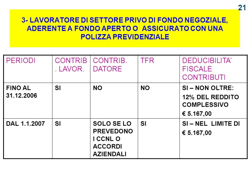 21 3- LAVORATORE DI SETTORE PRIVO DI FONDO NEGOZIALE, ADERENTE A FONDO APERTO O ASSICURATO CON UNA POLIZZA PREVIDENZIALE.