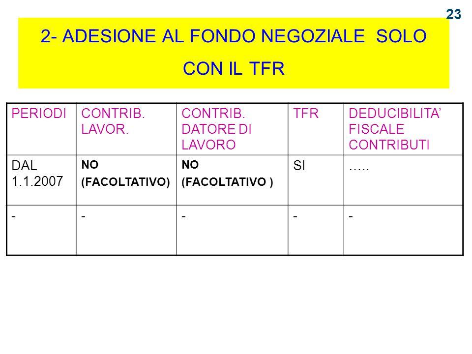 2- ADESIONE AL FONDO NEGOZIALE SOLO CON IL TFR