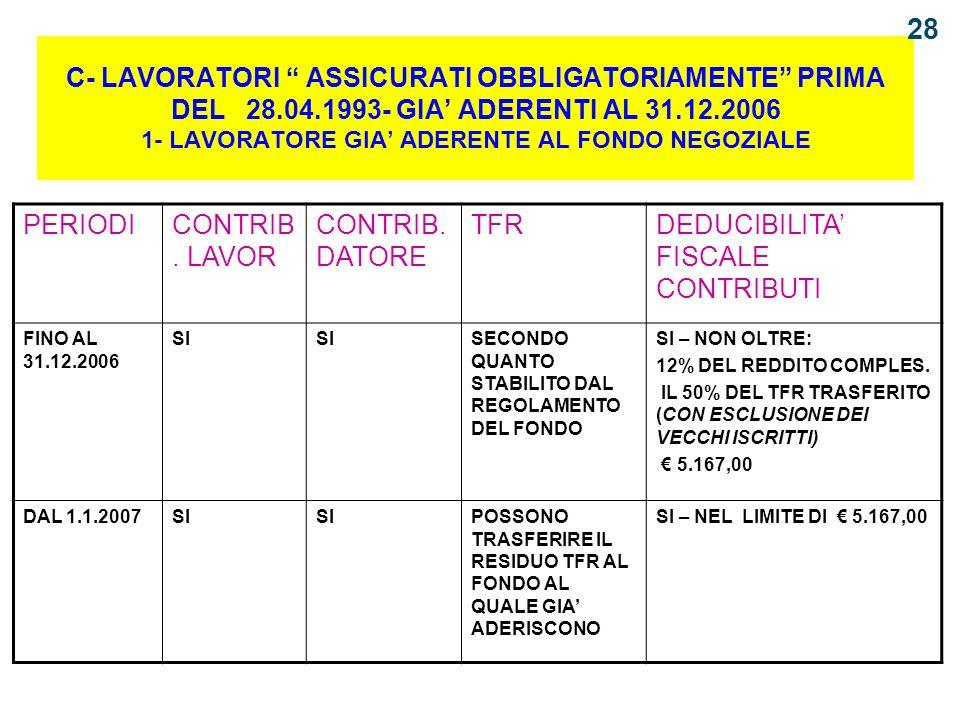 28 C- LAVORATORI ASSICURATI OBBLIGATORIAMENTE PRIMA DEL 28.04.1993- GIA' ADERENTI AL 31.12.2006 1- LAVORATORE GIA' ADERENTE AL FONDO NEGOZIALE.