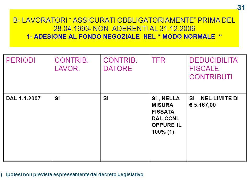 (1) Ipotesi non prevista espressamente dal decreto Legislativo