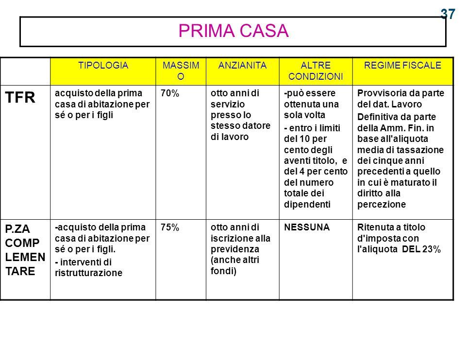 PRIMA CASA TFR 37 P.ZA COMPLEMENTARE TIPOLOGIA MASSIMO ANZIANITA