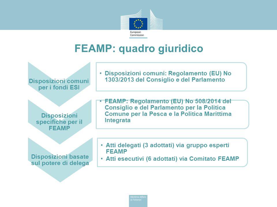FEAMP: quadro giuridico
