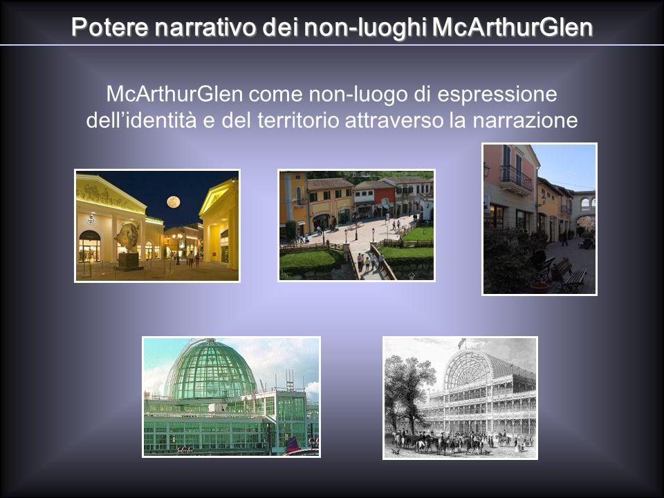 Potere narrativo dei non-luoghi McArthurGlen