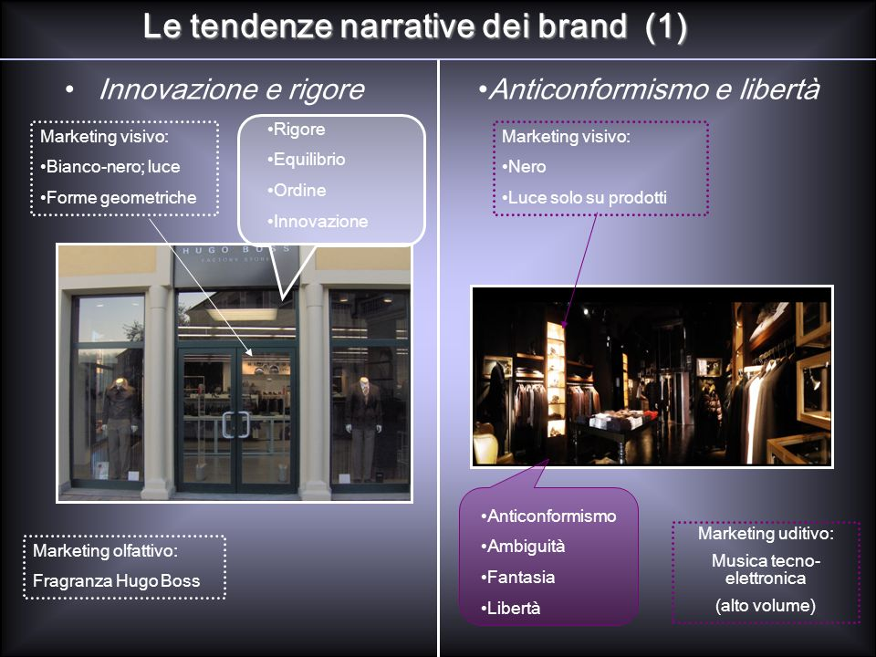Le tendenze narrative dei brand (1)