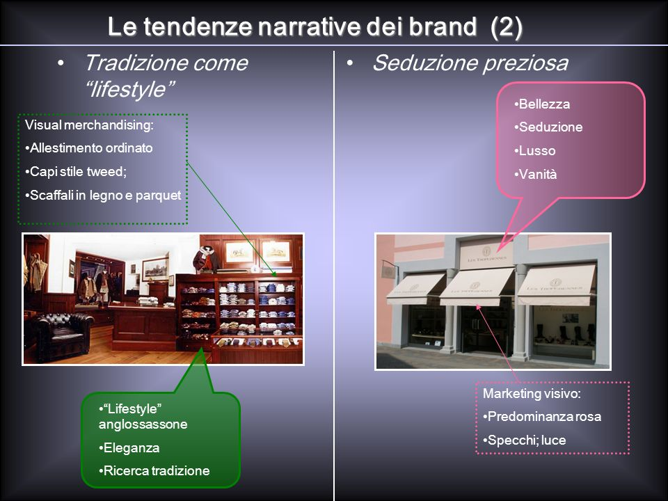 Le tendenze narrative dei brand (2)