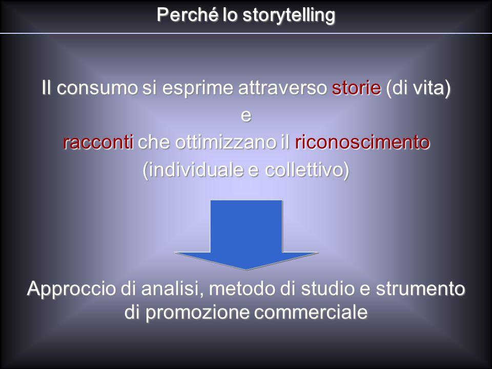 Perché lo storytelling