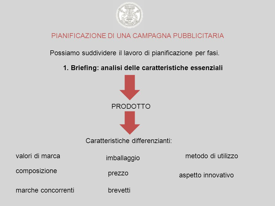 1. Briefing: analisi delle caratteristiche essenziali