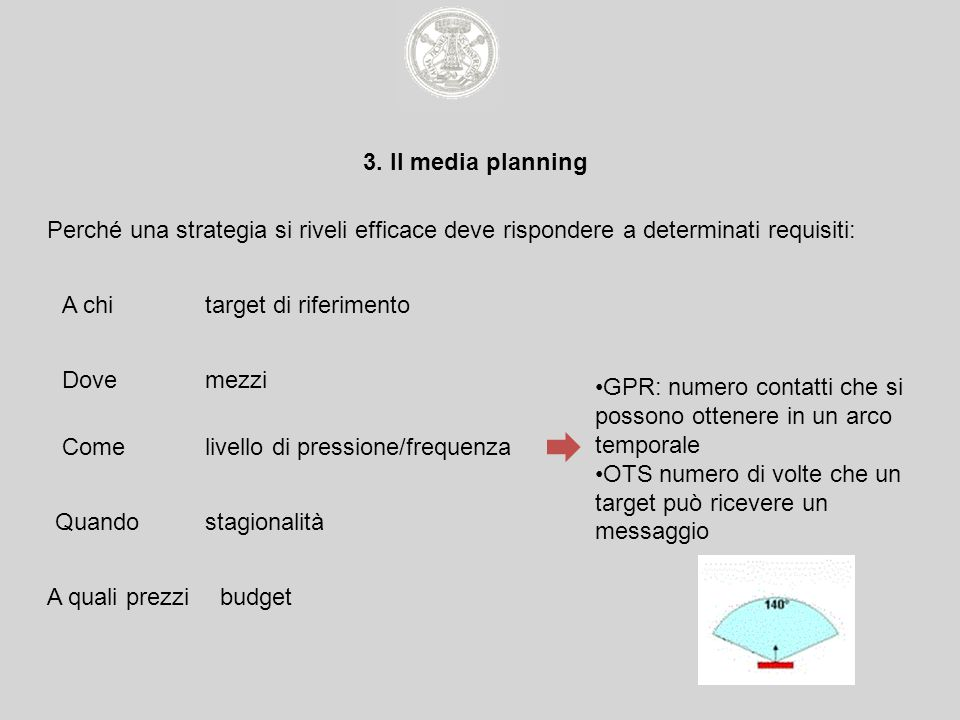 3. Il media planning Perché una strategia si riveli efficace deve rispondere a determinati requisiti: