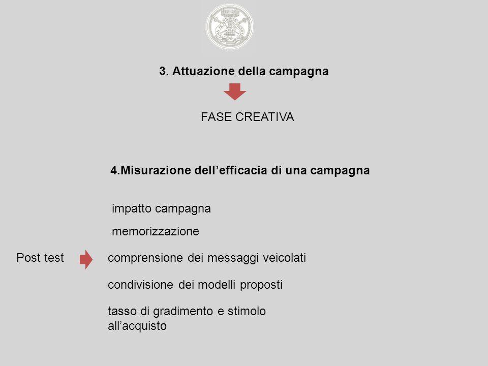 3. Attuazione della campagna