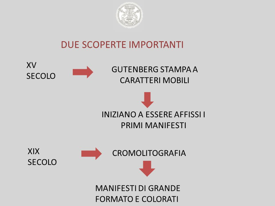 DUE SCOPERTE IMPORTANTI