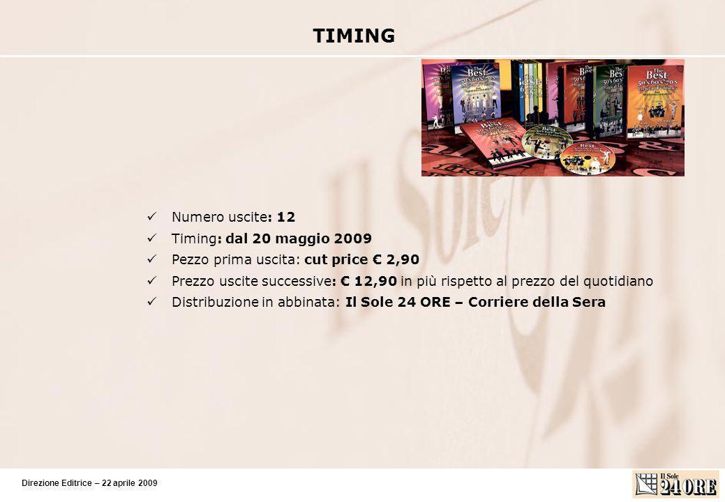 TIMING Numero uscite: 12 Timing: dal 20 maggio 2009