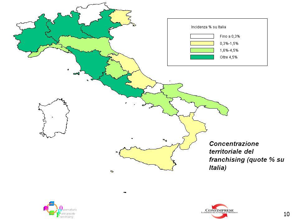 Concentrazione territoriale del franchising (quote % su Italia)