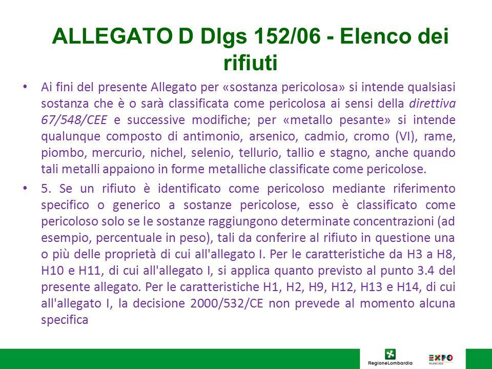 ALLEGATO D Dlgs 152/06 - Elenco dei rifiuti