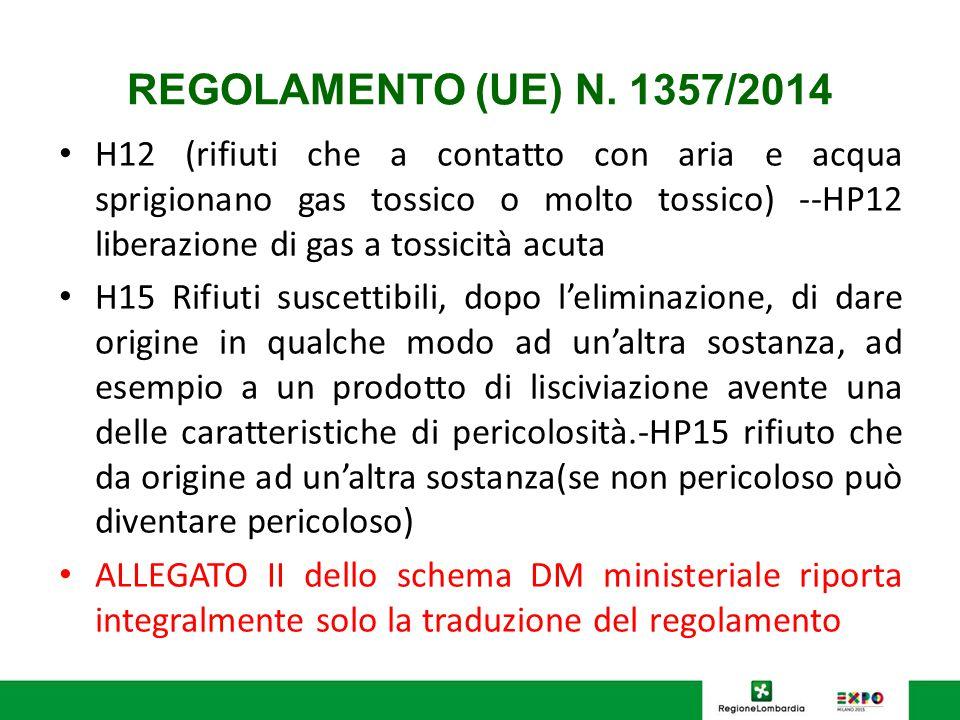 REGOLAMENTO (UE) N. 1357/2014