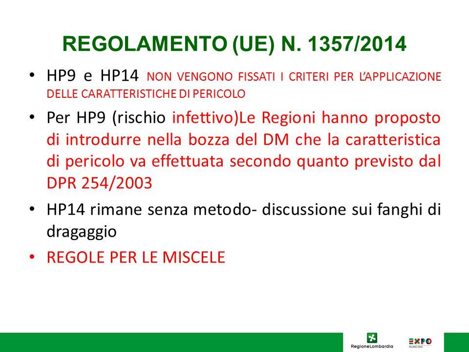 REGOLAMENTO (UE) N. 1357/2014 HP9 e HP14 NON VENGONO FISSATI I CRITERI PER L'APPLICAZIONE DELLE CARATTERISTICHE DI PERICOLO.