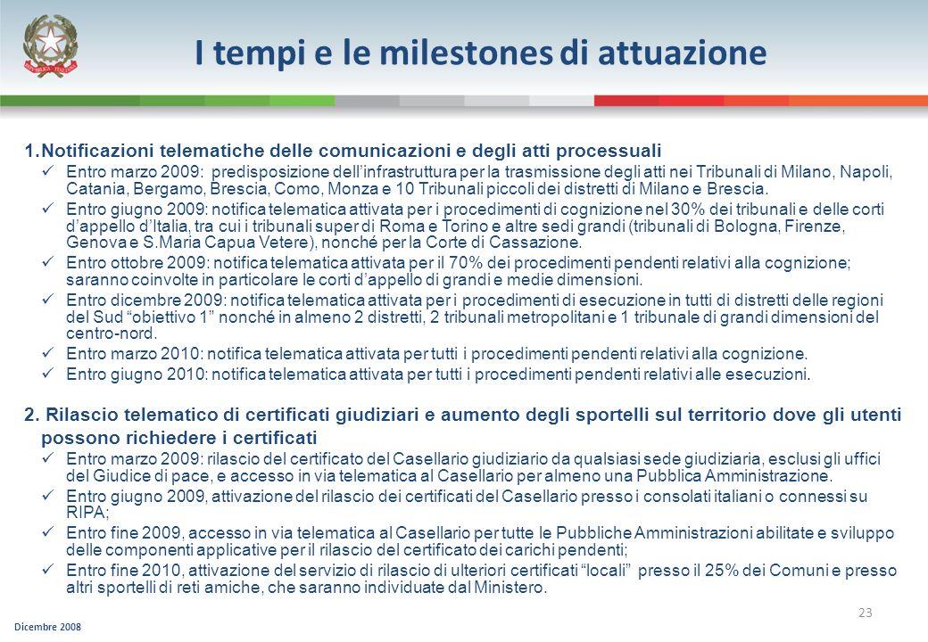 I tempi e le milestones di attuazione