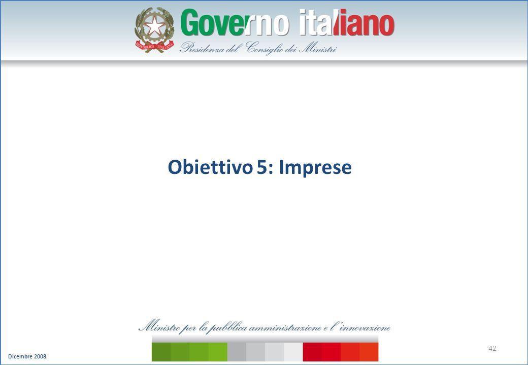 Obiettivo 5: Imprese 42 42
