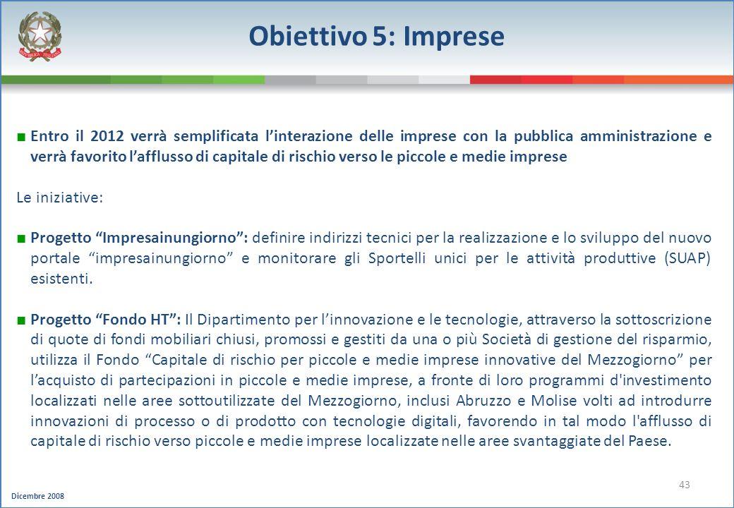 Obiettivo 5: Imprese