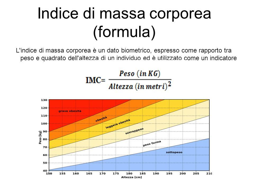 Indice di massa corporea (formula)