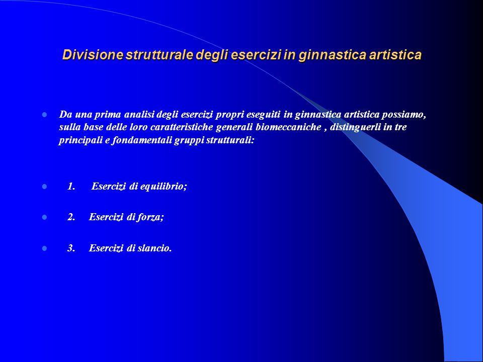 Divisione strutturale degli esercizi in ginnastica artistica