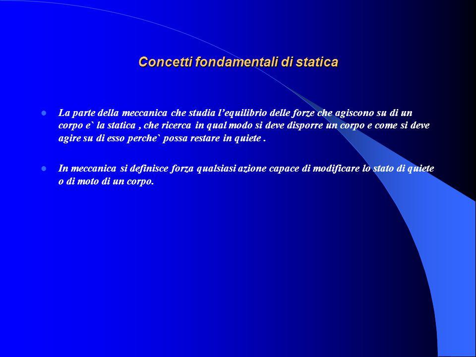 Concetti fondamentali di statica