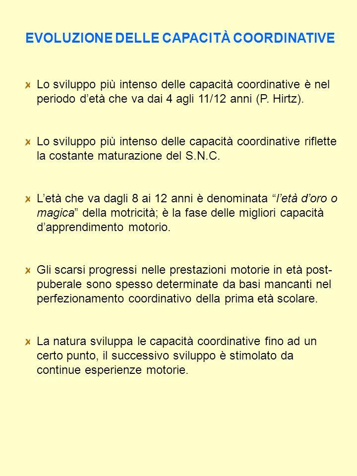 CAPACITA' DI ACCOPPIAMENTO E COMBINAZIONE DEI MOVIMENTI