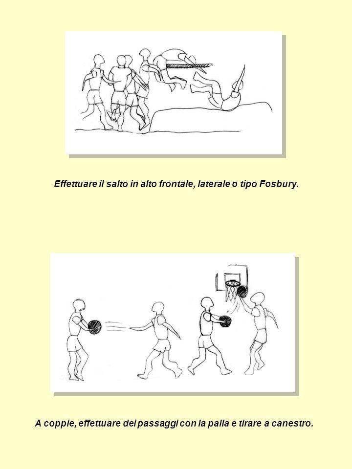 CAPACITÀ DI ORIENTAMENTO SPAZIO-TEMPORALE