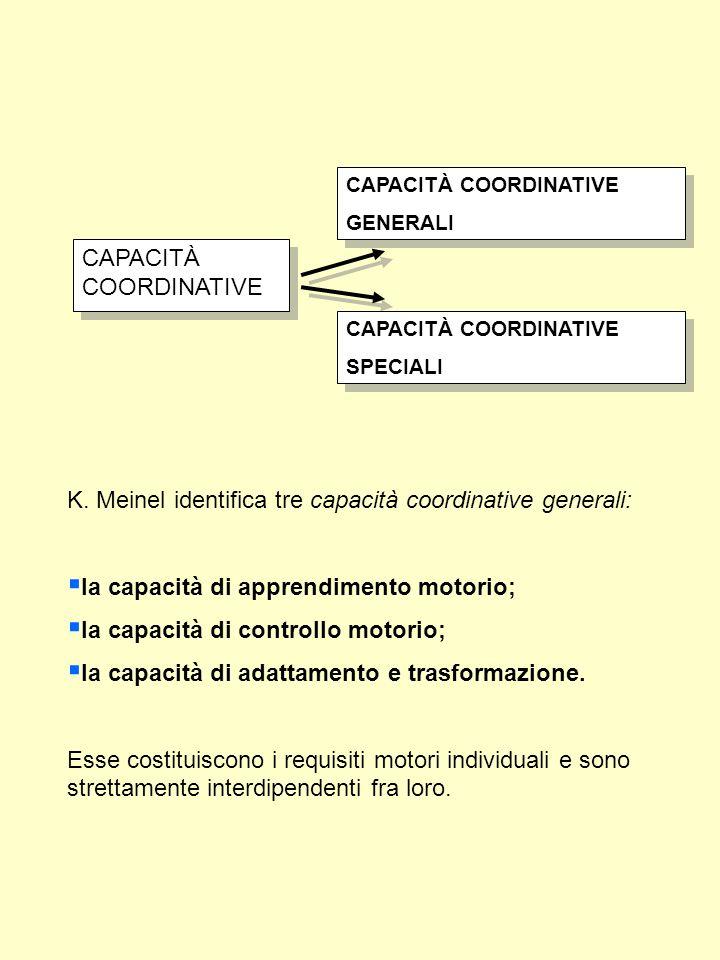 CAPACITÀ DI APPRENDIMENTO MOTORIO