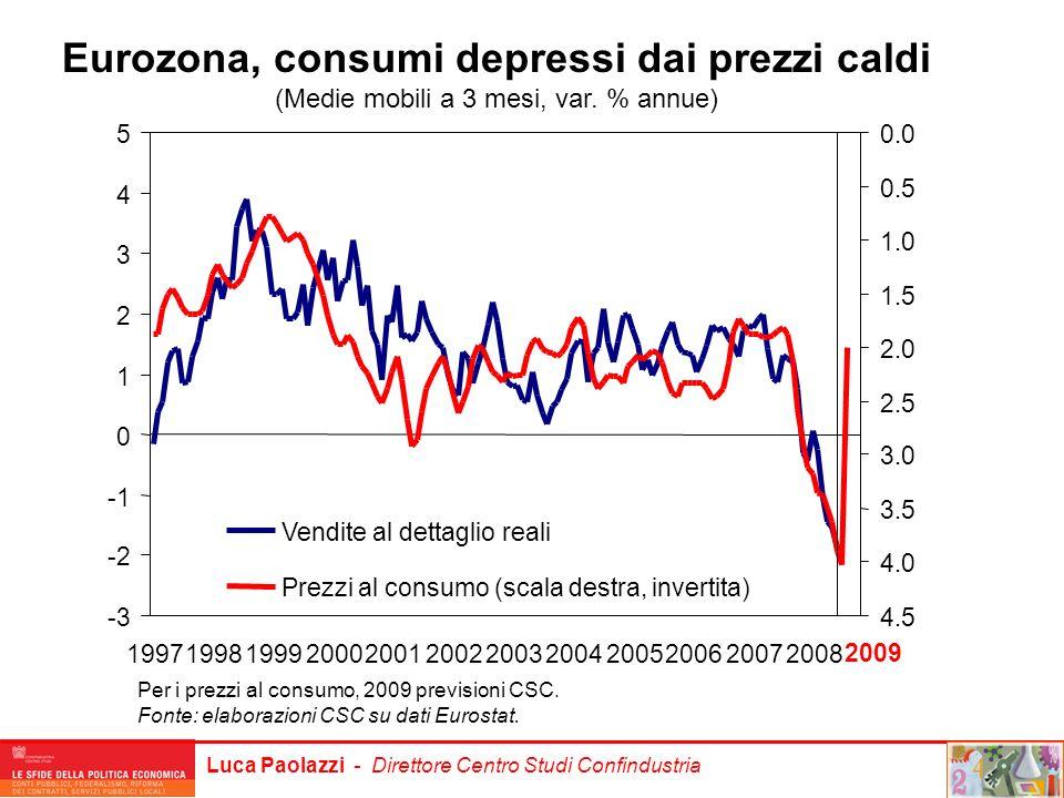 Eurozona, consumi depressi dai prezzi caldi (Medie mobili a 3 mesi, var. % annue)