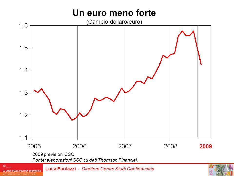 (Cambio dollaro/euro)