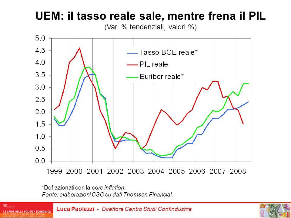 UEM: il tasso reale sale, mentre frena il PIL